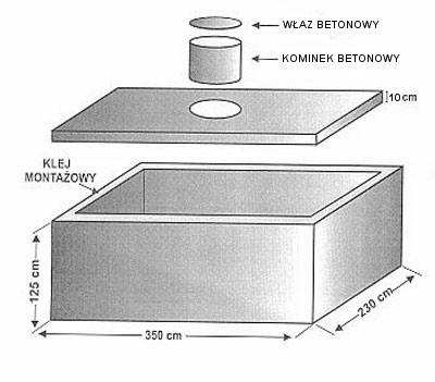 Szambo betonowe cena z montażem